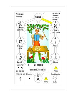 El mago cartas de tarot